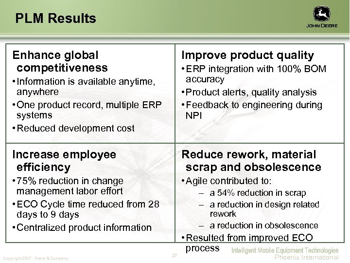 PLM Results Enhance global competitiveness Improve product quality • ERP integration with 100% BOM