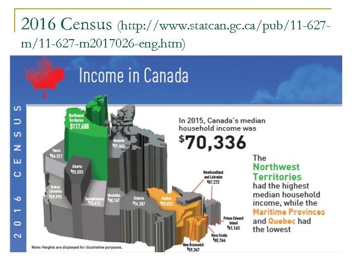 2016 Census (http: //www. statcan. gc. ca/pub/11 -627 m/11 -627 -m 2017026 -eng. htm)
