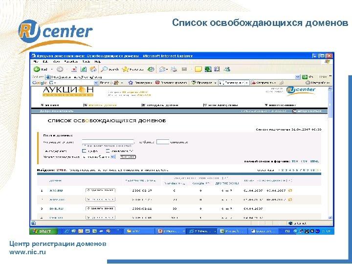 Список освобождающихся доменов Центр регистрации доменов www. nic. ru