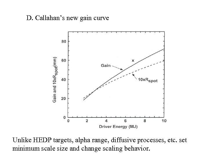 D. Callahan's new gain curve Unlike HEDP targets, alpha range, diffusive processes, etc. set