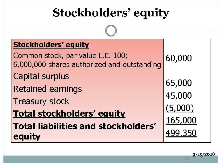 Stockholders' equity Common stock, par value L. E. 100; 60, 000 6, 000 shares