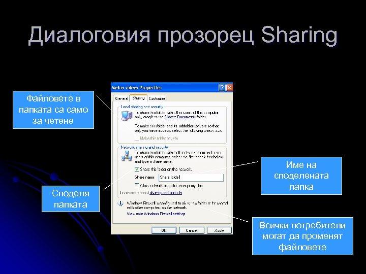 Диалоговия прозорец Sharing Файловете в папката са само за четене Споделя папката Име на