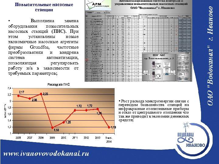 Повысительные насосные станции • Выполнена замена оборудования повысительных насосных станций (ПНС). При этом установлены