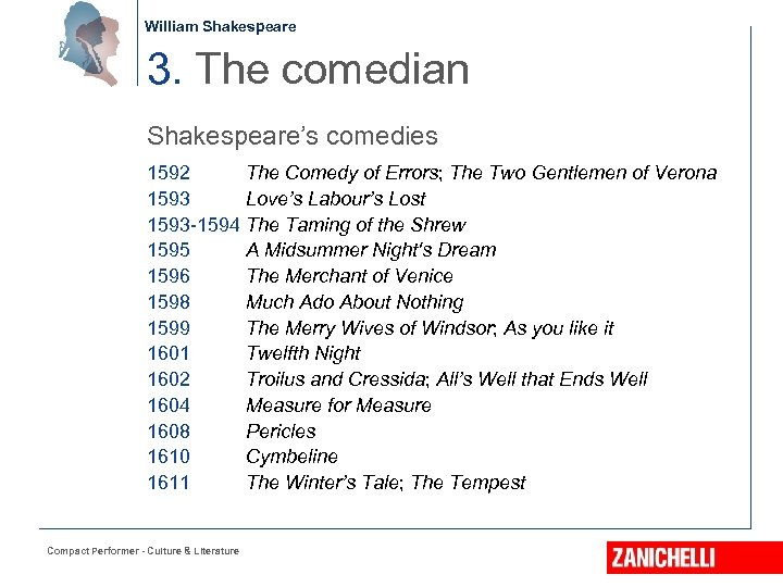 William Shakespeare 3. The comedian Shakespeare's comedies 1592 The Comedy of Errors; The Two