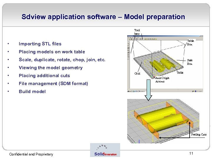 Sdview application software – Model preparation Tool bars • • Placing models on work