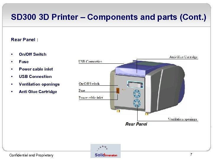 SD 300 3 D Printer – Components and parts (Cont. ) Rear Panel :