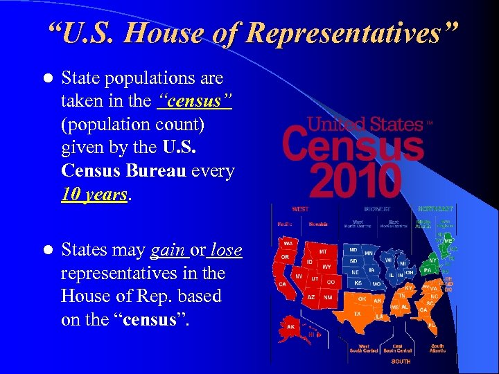 """U. S. House of Representatives"" l State populations are taken in the ""census"" (population"