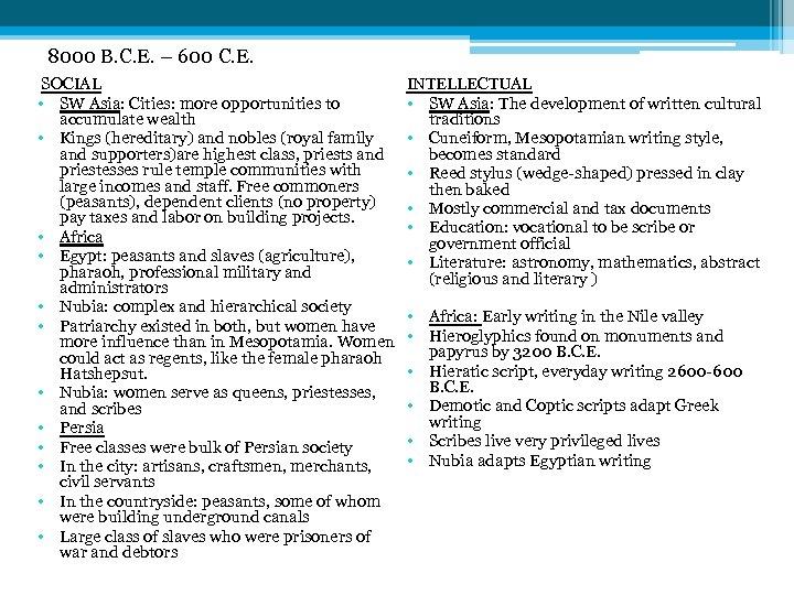 8000 B. C. E. – 600 C. E. SOCIAL • SW Asia: Cities: more