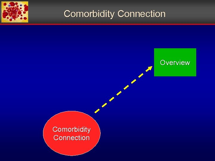 Comorbidity Connection Overview Comorbidity Connection