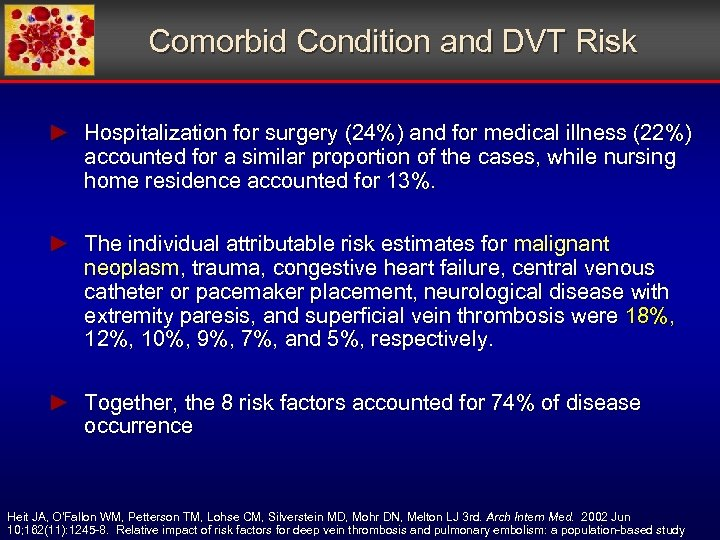 Comorbid Condition and DVT Risk ► Hospitalization for surgery (24%) and for medical illness