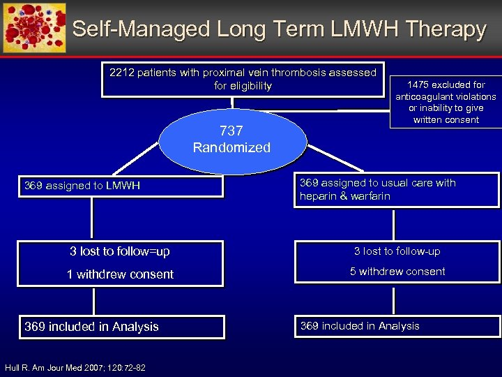 Self-Managed Long Term LMWH Therapy 2212 patients with proximal vein thrombosis assessed for eligibility