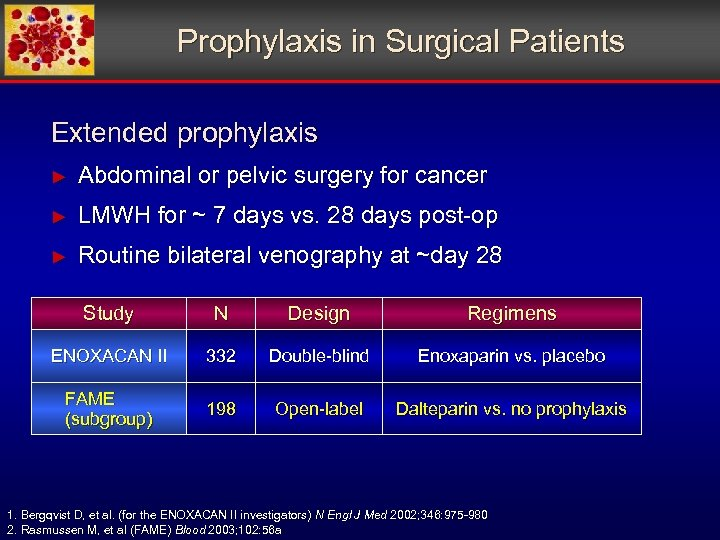 Prophylaxis in Surgical Patients Extended prophylaxis ► Abdominal or pelvic surgery for cancer ►