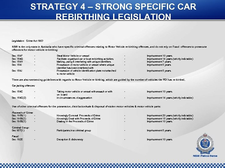 STRATEGY 4 – STRONG SPECIFIC CAR REBIRTHING LEGISLATION Legislation: Crime Act 1900 NSW is