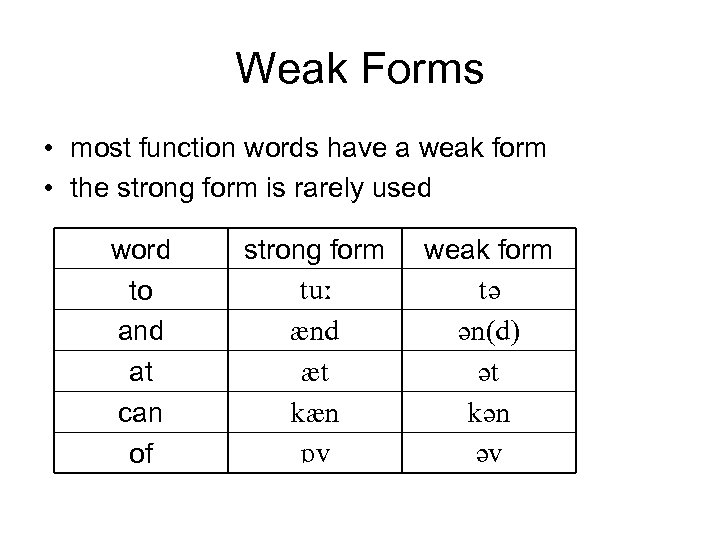 Weak Forms • most function words have a weak form • the strong form