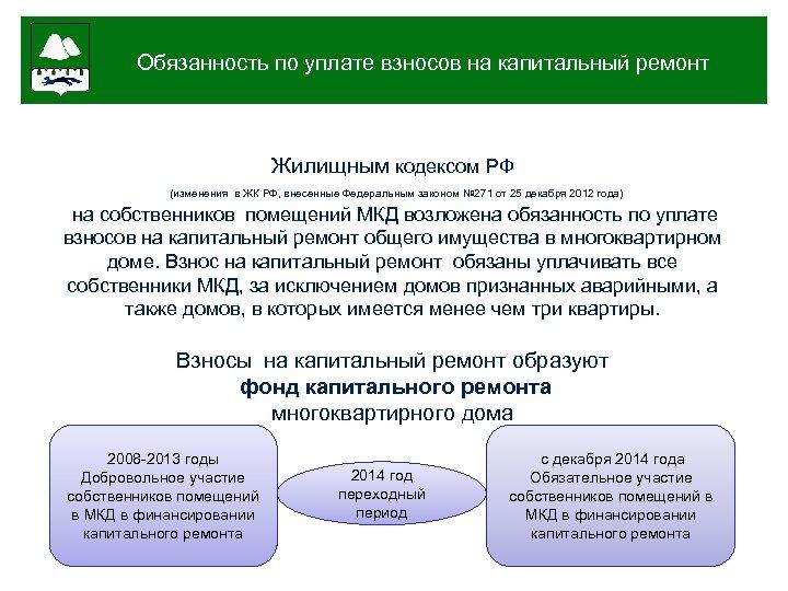 Обязанность по уплате взносов на капитальный ремонт Жилищным кодексом РФ (изменения в ЖК РФ,