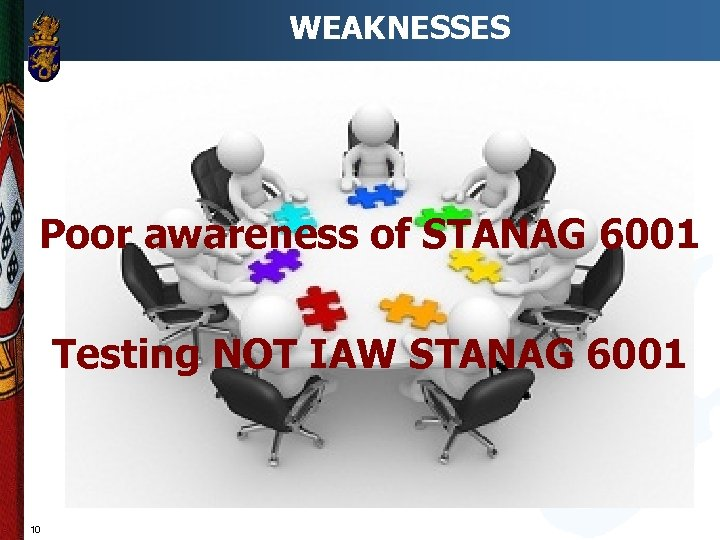 WEAKNESSES Poor awareness of STANAG 6001 Testing NOT IAW STANAG 6001 10