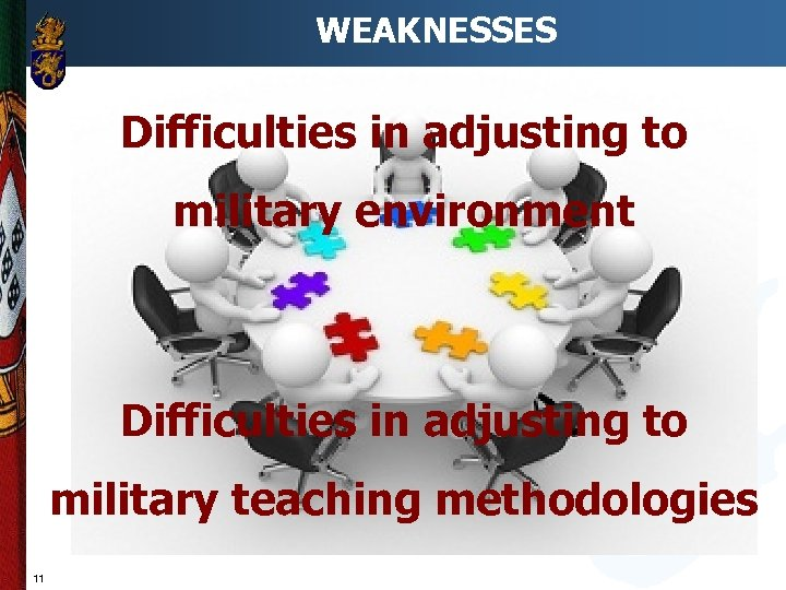WEAKNESSES Difficulties in adjusting to military environment Difficulties in adjusting to military teaching methodologies