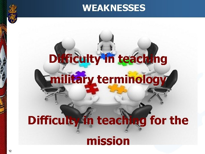 WEAKNESSES Difficulty in teaching military terminology Difficulty in teaching for the mission 12