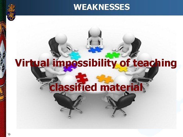 WEAKNESSES Virtual impossibility of teaching classified material 13