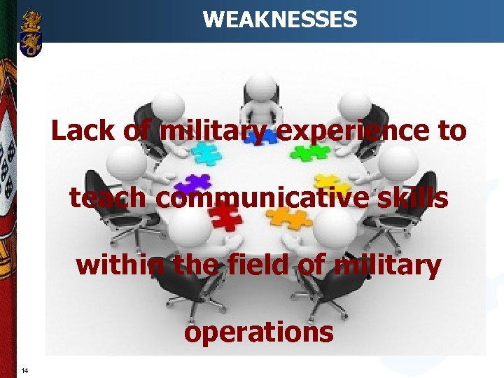 WEAKNESSES Lack of military experience to teach communicative skills within the field of military