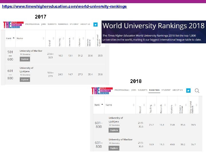 https: //www. timeshighereducation. com/world-university-rankings 2017 2018