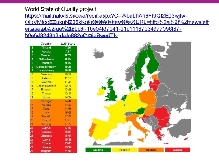 World State of Quality project https: //mail. nakvis. si/owa/redir. aspx? C=W 0 a. Lh.