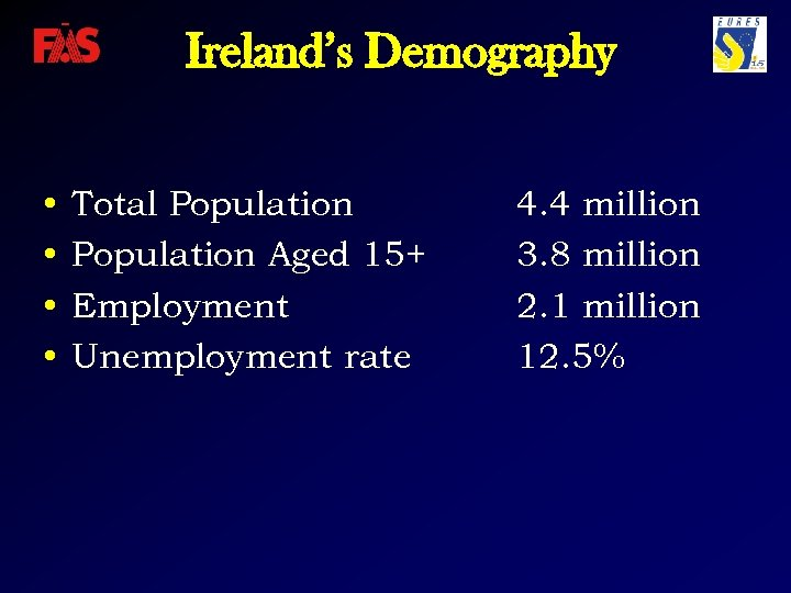 Ireland's Demography • • Total Population Aged 15+ Employment Unemployment rate 4. 4 million