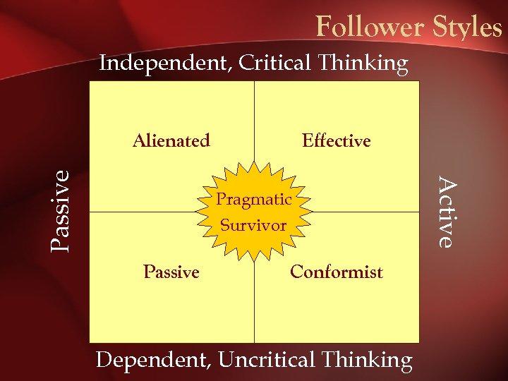 Follower Styles Independent, Critical Thinking Effective Pragmatic Survivor Passive Conformist Dependent, Uncritical Thinking Active