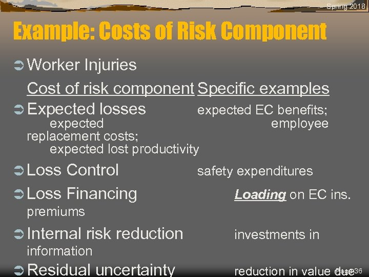 Spring 2018 Example: Costs of Risk Component Ü Worker Injuries Cost of risk component