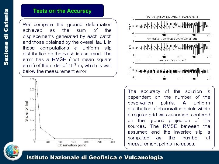 Tests on the Accuracy We compare the ground deformation achieved as the sum of