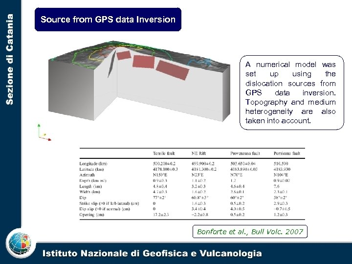 Source from GPS data Inversion A numerical model was set up using the dislocation