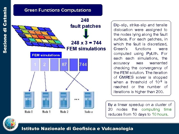 Green Functions Computations 248 fault patches 248 x 3 = 744 FEM simulations 1