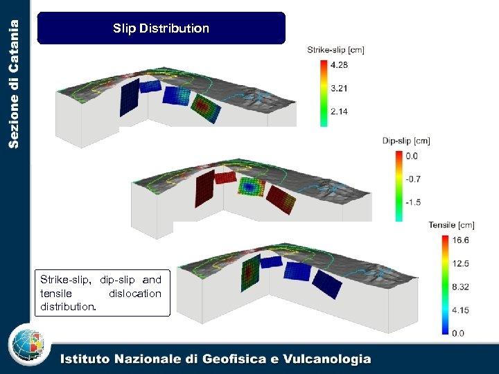 Slip Distribution Strike-slip, dip-slip and tensile dislocation distribution.