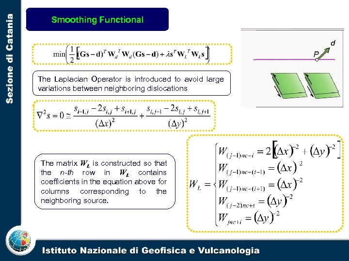 Smoothing Functional The Laplacian Operator is introduced to avoid large variations between neighboring dislocations