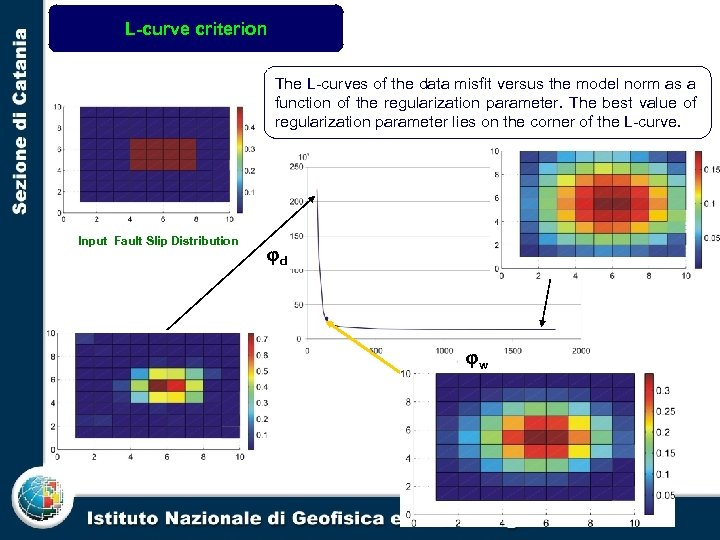 L-curve criterion The L-curves of the data misfit versus the model norm as a