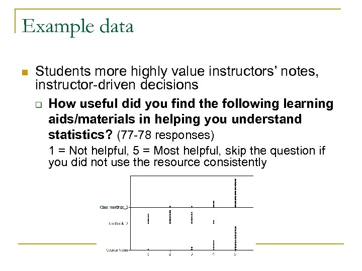 Example data n Students more highly value instructors' notes, instructor-driven decisions q How useful