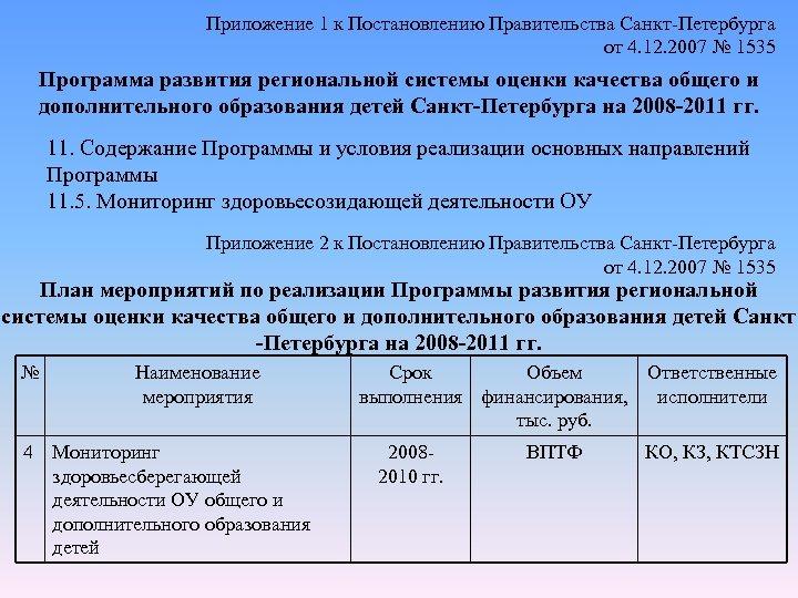 Приложение 1 к Постановлению Правительства Санкт-Петербурга от 4. 12. 2007 № 1535 Программа развития