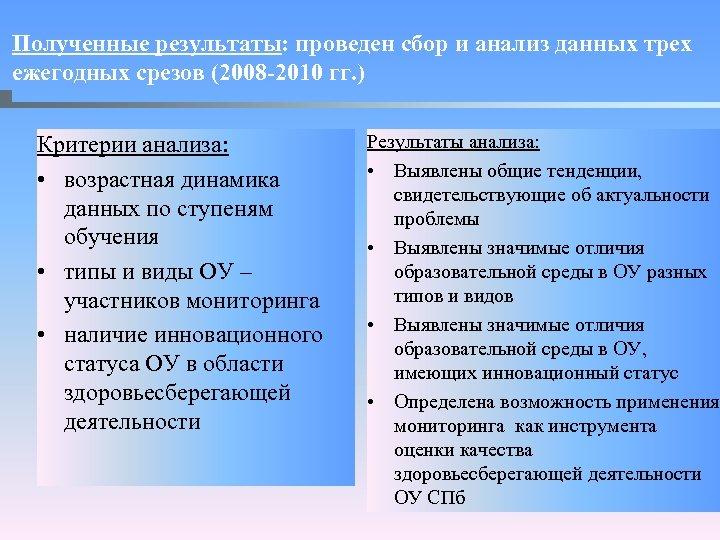 Полученные результаты: проведен 2009 и анализ данных трех Мероприятия сбор года ежегодных срезов (2008