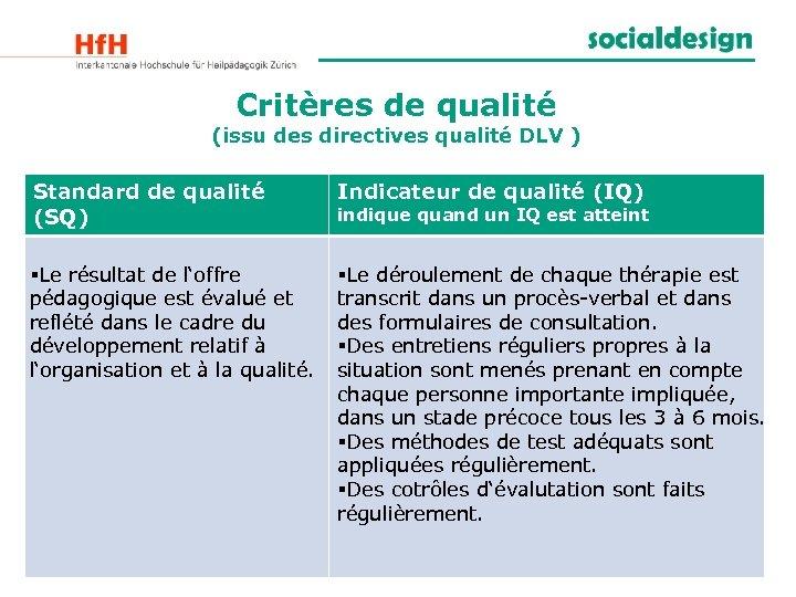Critères de qualité (issu des directives qualité DLV ) Standard de qualité (SQ) Indicateur