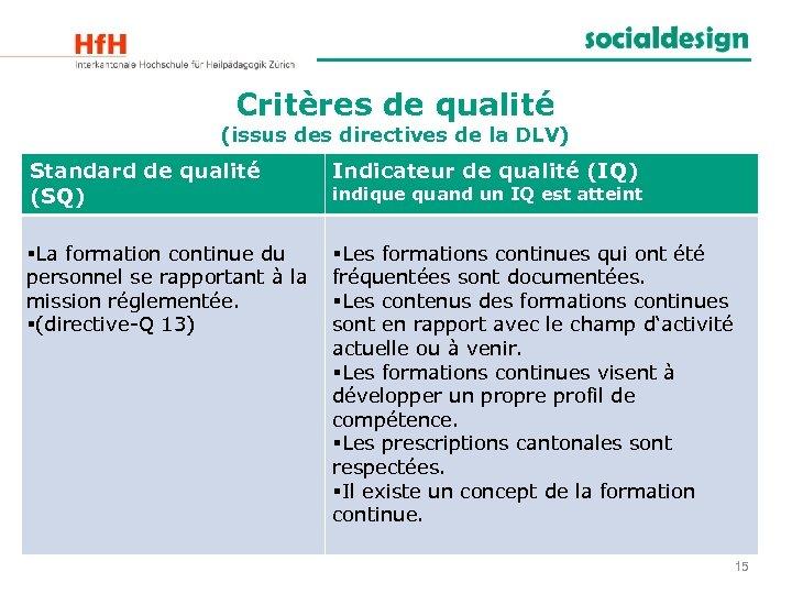 Critères de qualité (issus des directives de la DLV) Standard de qualité (SQ) Indicateur