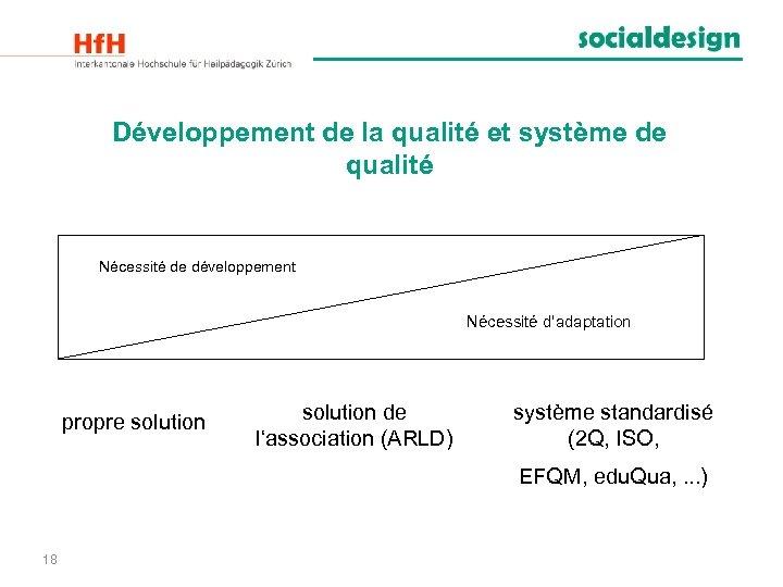 Développement de la qualité et système de qualité Nécessité de développement Nécessité d'adaptation propre