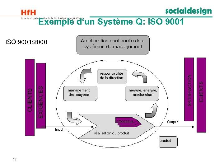 Exemple d'un Système Q: ISO 9001 management des moyens mesure, analyse, amélioration processus Input