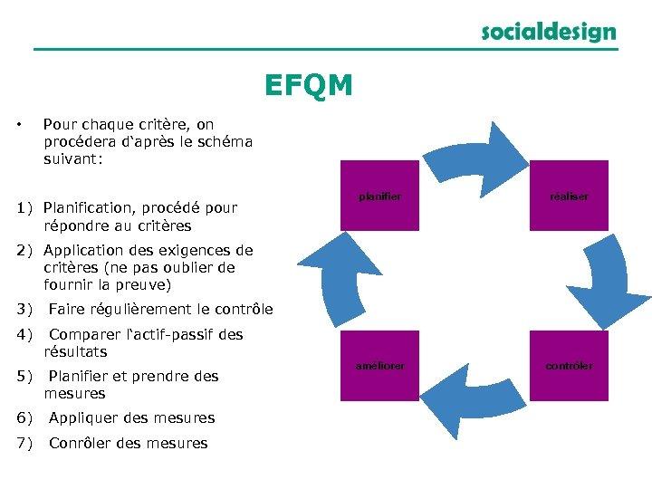 EFQM • Pour chaque critère, on procédera d'après le schéma suivant: 1) Planification, procédé