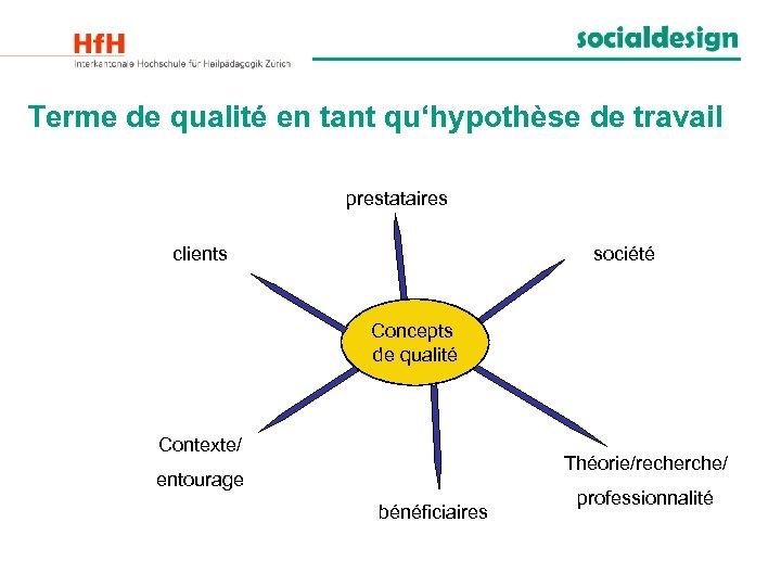 Terme de qualité en tant qu'hypothèse de travail prestataires clients société Concepts de qualité