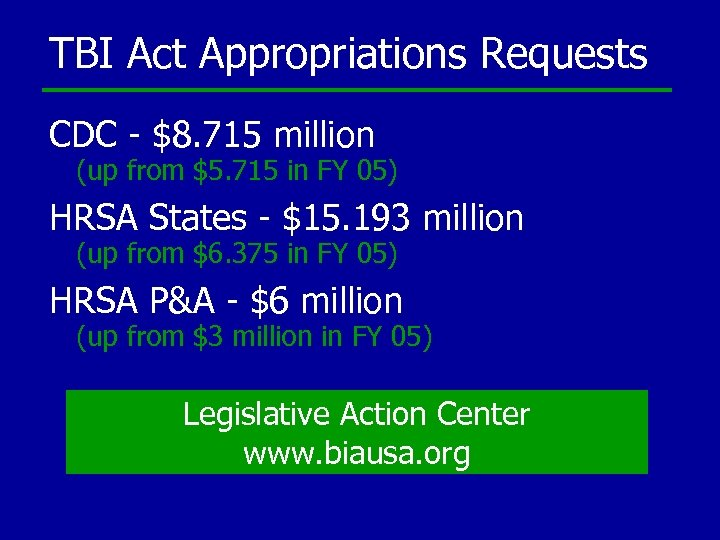 TBI Act Appropriations Requests CDC - $8. 715 million (up from $5. 715 in