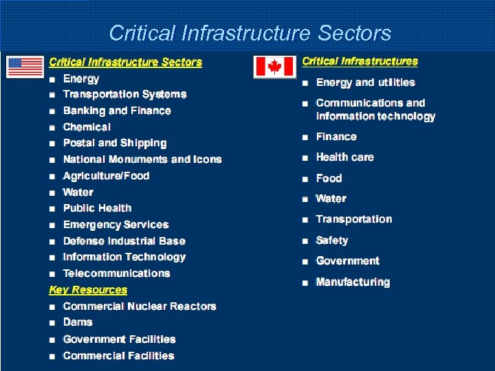 Critical Infrastructure Sectors