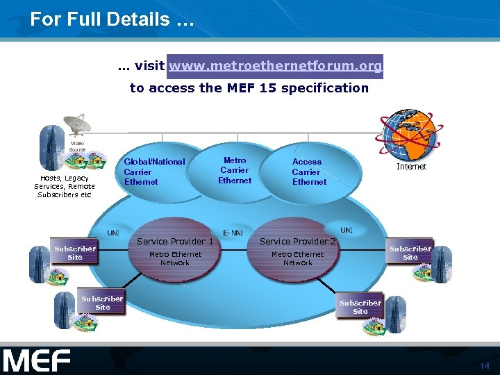 For Full Details … … visit www. metroethernetforum. org to access the MEF 15