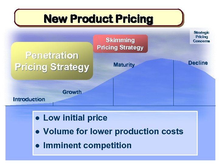 competitive and pricing strategies of centre The price you charge for products or services says a lot about your company's competitive ways here's how to do it right  pricing is a combination of covering costs and tacking on a.