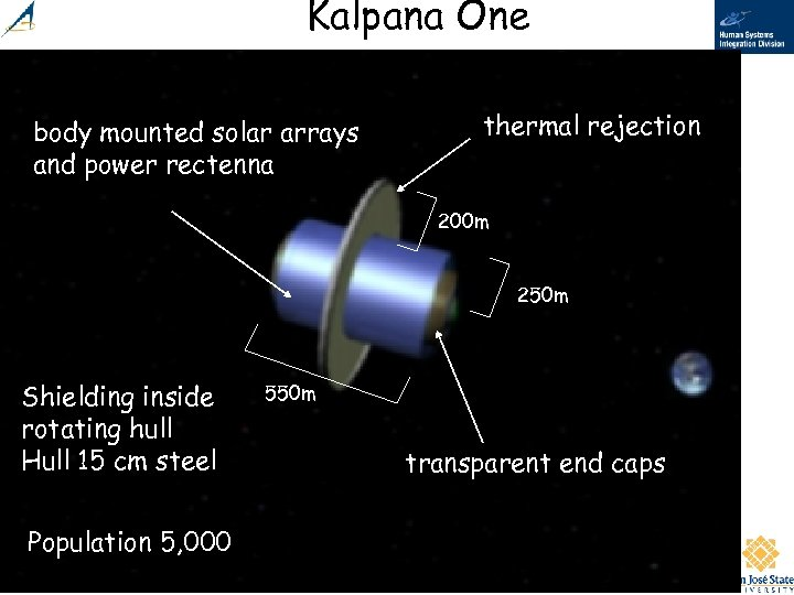 Kalpana One body mounted solar arrays and power rectenna thermal rejection 200 m 250