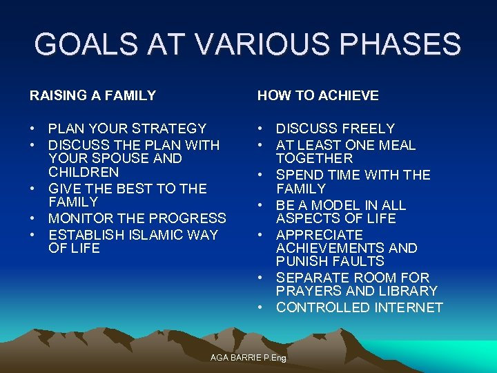 GOALS AT VARIOUS PHASES RAISING A FAMILY HOW TO ACHIEVE • PLAN YOUR STRATEGY